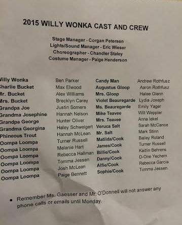 Willy Wonka Update: Audition Results