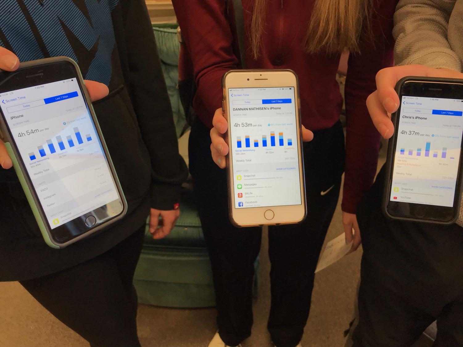 ADDICTED - Students at AHS show the daily amount of time they spend on their phones. Users across the country are continuing to increase the amount of time they spend on their phones, with an average of five hours per day.
